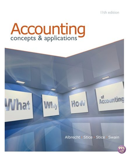 effect of accounting concepts on financial How will accounting affect your life not too many individuals gave very much thought to accounting and the principles and concepts upon which the accounting professional is responsible for upholding, not until the tremendous impact of the corporate scandals of the 90s.